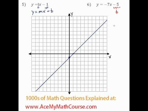 Linear Equations - Graphing Linear Functions #5-6