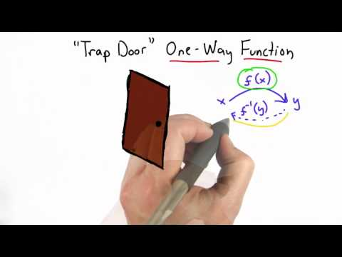 One Way Function - CS387 Unit 4 - Udacity