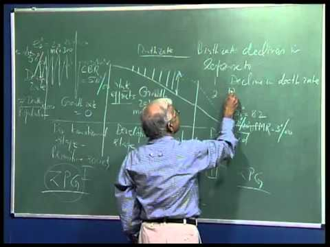 Mod-01 Lec-27 Demographic Transition Theory and Related Issues