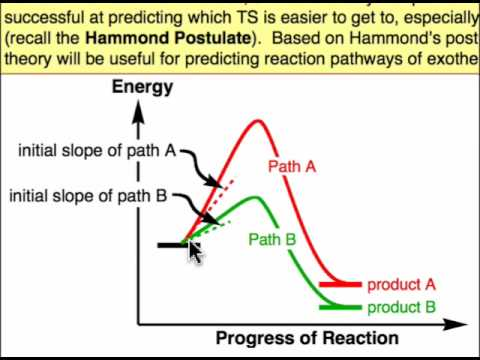FMO Theory Only Describes the Initial Stages of a Reaction (4.3)