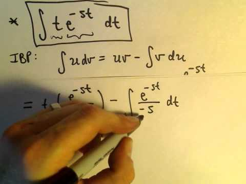 Laplace Transform - Calculating the Laplace Transform