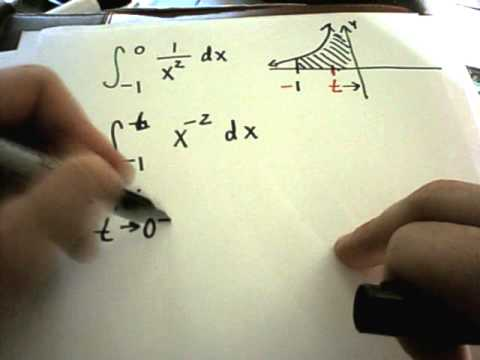 Improper Integral with an Infinite Discontinuity at an Endpoint of the Interval