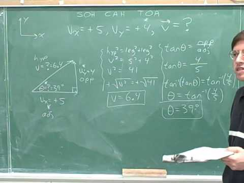 Physics: Vector components (73)