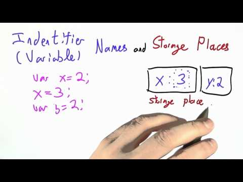 Identifiers And Storage - CS262 Unit 5 - Udacity