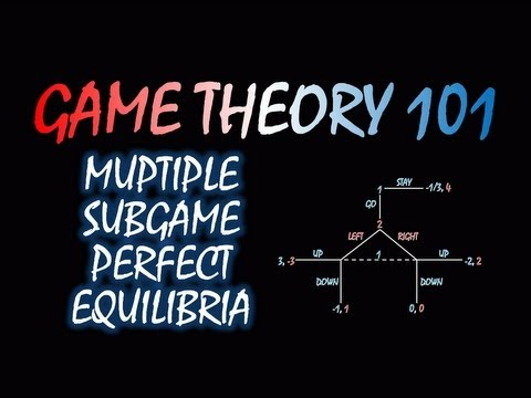 Game Theory 101: Multiple Subgame Perfect Equilibria