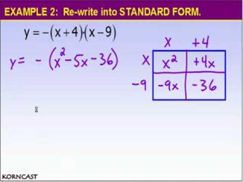 The Standard Form of a Quadratic Equation KORNCAST