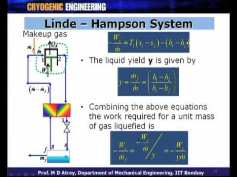 Mod-01 Lec-10 L10-Gas Liquefaction and Refrigeration Systems III