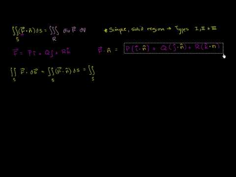 Divergence Theorem Proof (part 1)
