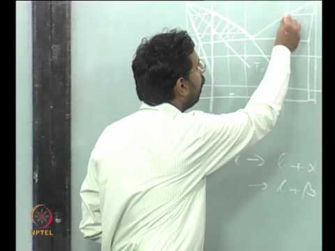 Mod-01 Lec-11 Eutectic solidification, glass formation