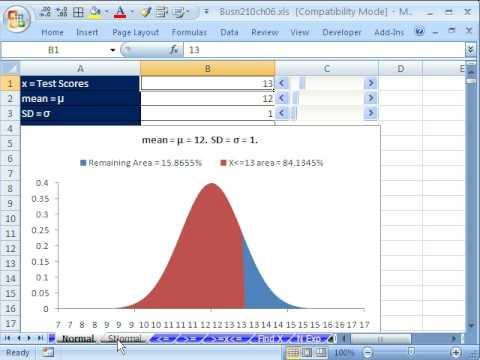 Excel Statistics 68: Normal (Bell) & Standard Normal Characteristics