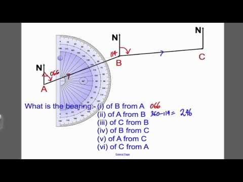 Bearings 1 (GCSE Higher Maths)- Tutorial 21