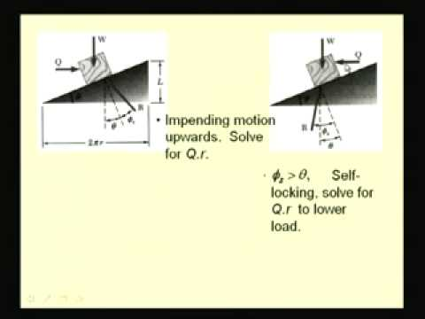Mod-4 Lec-10 Application of Friction Part-1