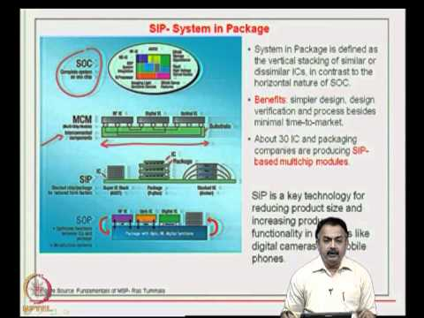 Mod-03 Lec-14 Multichip modules (MCM)-types; System-in-package (SIP); Packaging roadmaps