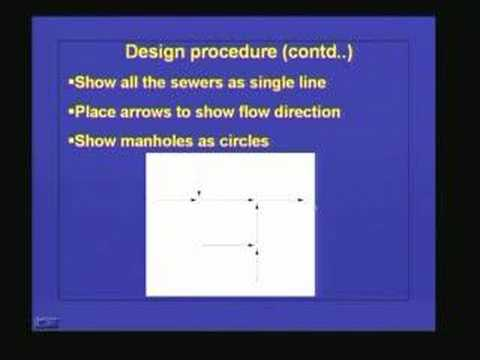 Lecture 38 Sanitary Sewerage System