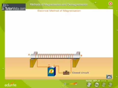 Electrical method Of Magnetisation