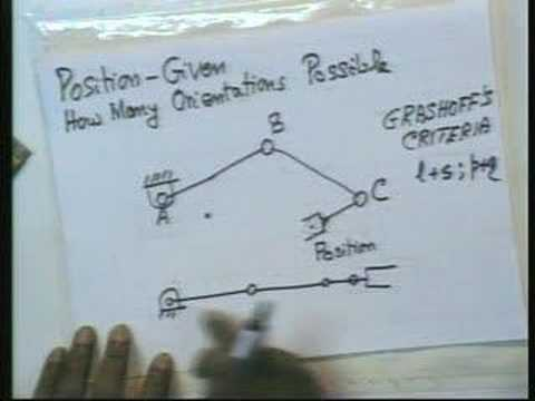 Lecture - 4 Industrial Manipulators and its Kinematics