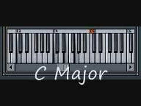 Piano Basics Lesson Step 8 - 12 Bar Blues in C Major with a Triad Bass Line