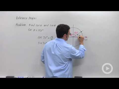 Precalculus - Evaluating Sine and Cosine at Other Special Angles