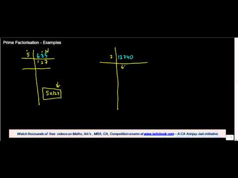 1223. Prime Factorisation   Examples