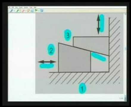 Module 2 Lecture 1 Kinematics of machines