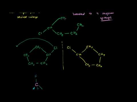 Chiral Examples 1