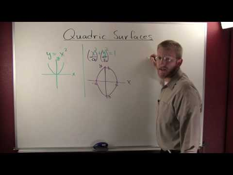 refresher on conics.mov