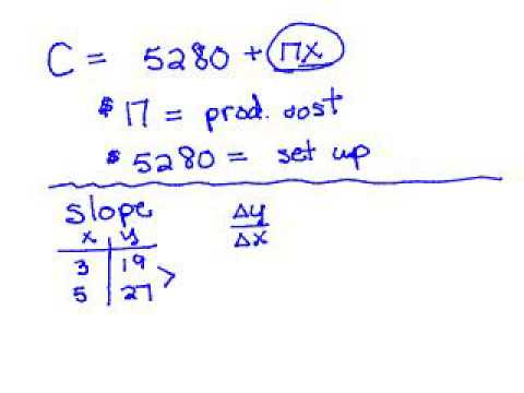 1.3 Calc. slopes and lines_Hillman
