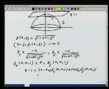 Lecture 29 - Surface Integrals