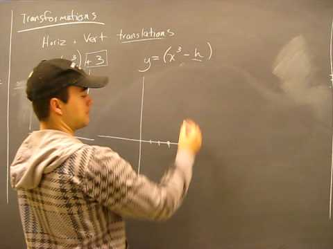Horizontal and Vertical Translations Example 1: Transformations of Functions Math Help