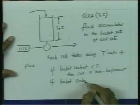 Lecture - 3 ATM Networks