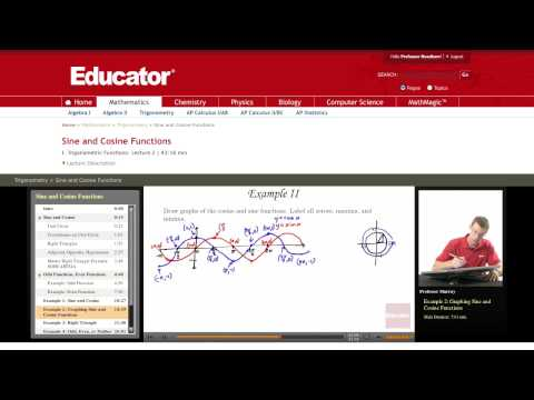 Trigonometry: Graphing Sine and Cosine