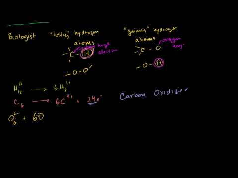 Oxidation and Reduction in Cellular Respiration