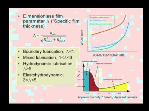 Mod-01 Lec-02 Interdisciplinary Approach and Economic Benefits