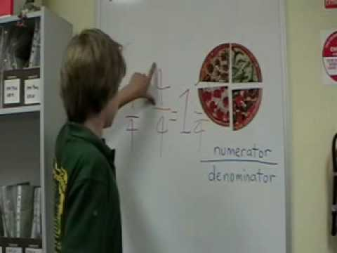 Mr Ds Maths Class What are fractions?