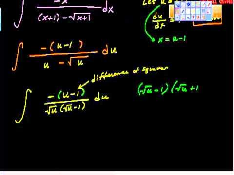 Indefinite Integrals Substitution Method AP Calculus AB
