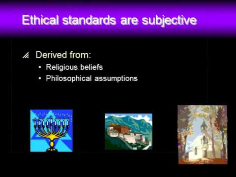 Chapter 2 - Business Ethics & Social Responsibility (Part 2 of 2)
