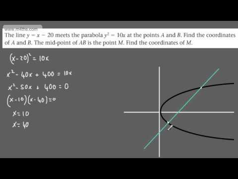 (8) FP1 - The Parabola (Midpoint of intersecting line) The parabola Further Pure 1 (Edexcel)