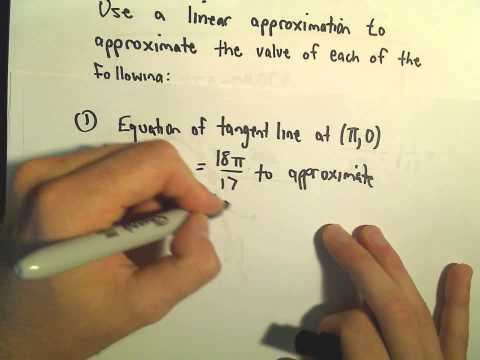 Tangent Line Approximation / Linearization - Ex 1