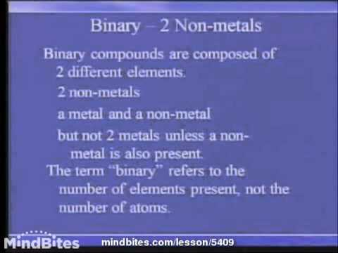 Chemistry Fundamentals: Naming Compounds 1
