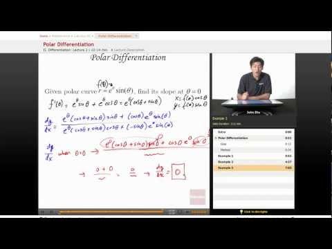 AP Calculus BC: Polar Differentiation