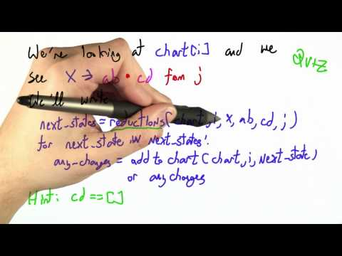 Writing Reductions - CS262 Unit 4 - Udacity