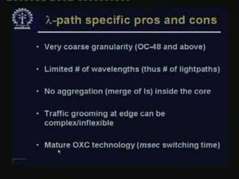 Lecture - 11 Routing and Wavelength Assignment