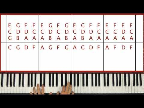 ♫ EASY - How To Play Mad Neyo Piano Tutorial Lesson PGN Piano