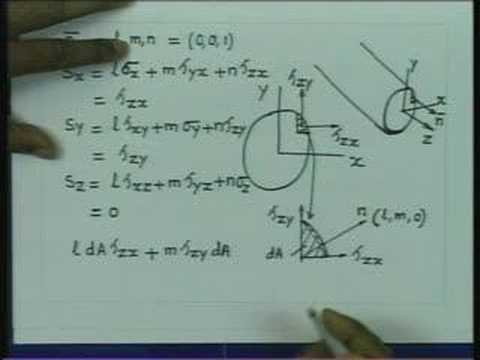 Lecture - 17 Advanced Strength of Materials