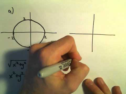 Graphing Simple Polar Equations, Ex 1
