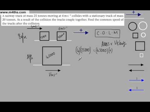 (5) M1 Conservation of Linear Momentum (coupled particles) - AS Edexcel Mechanics 1