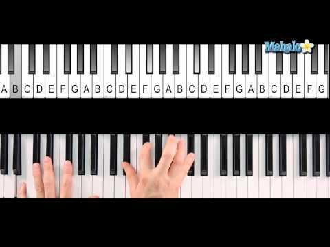 How to Play a C-sharp Minor 9 Chord (C#m9) on Piano