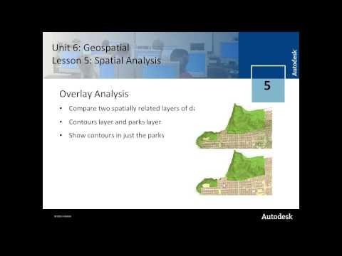 Civil Engineering Curriculum 2010—Unit 6 Lesson 5