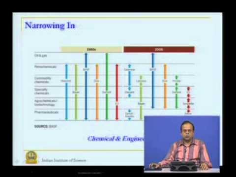 Mod-01Lec-01 Introduction & Overview