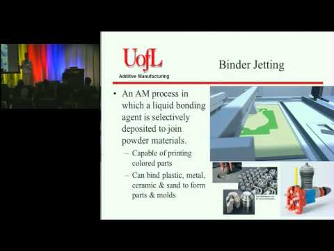 2011 U.S. Frontiers of Engineering: Overview of Additive Manufacturing